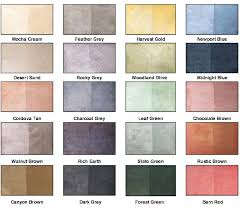 earth tone paint colors 2015 grasscloth wallpaperearth for dining