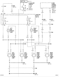 jeep turn signal diagram jeep turn signal assembly u2022 sewacar co