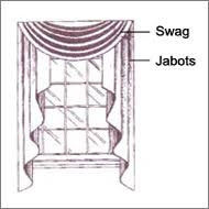 How To Make Swag Curtains Jo Vin Swags U0026 Jabots Yardage Requirements