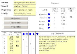 Process Map Template Excel To Create A Leancor Supply Chain Process Map Maps And