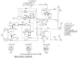 wiring diagram for john deere f525 on wiring images free download