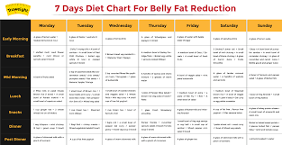 how to reduce belly fat 5 ways to lose belly fat fast truweight
