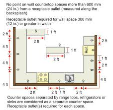 kitchen island space requirements figure2 jpg elec dedign kitchen peninsula
