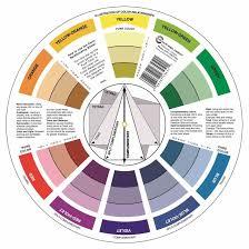 valspar color wheel our website ideas winsome valspar palette the ideas split