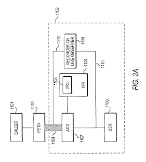 patent us6922466 system and method for assessing a call center