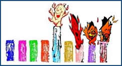 chanukah days this is special information on the third day of chanukah written by