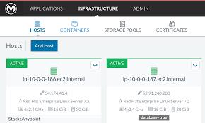 installing anypoint platform on premises edition mulesoft