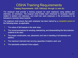 Osha Chair Requirements Fall Protection For Construction Class 5 Ppt Download