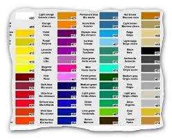 kche streichen welche farbe küche streichen welche farbe igamefr