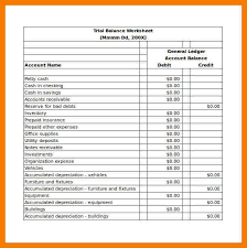 how to make balance sheet from trial balance in excel weekly