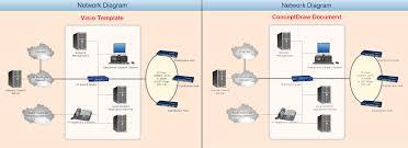 visio data center floor plan network wiring diagram visio on network download wirning diagrams