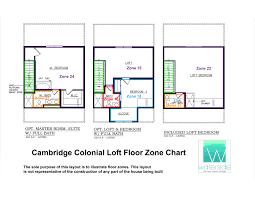 mod 3 colonial loft floor zone chart jpg