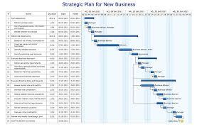 Ms Excel Gantt Chart Template Free Gantt Chart Excel Template Free Calendar Template Excel