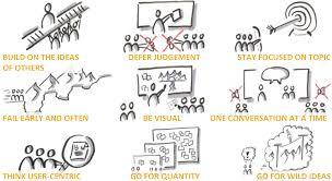go design design thinking ideate phase gavin o leary