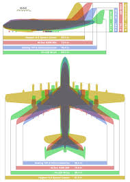 Air Force One Diagram