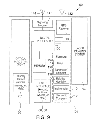 Home Design And Decor Context Logic Patent Us8046951 Rangefinders And Aiming Methods Using