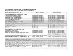 home improvement budget spreadsheet1 home renovation budget