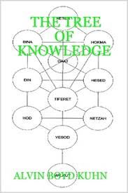 the tree of knowledge by alvin boyd kuhn paperback lulu