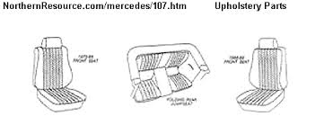 Upholstery Parts Mercedes Benz 107 Sl Slc Roadster Parts Diagrams With Part Numbers