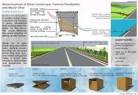 metamorphosis of urban landscape yamuna floodplains and mayur