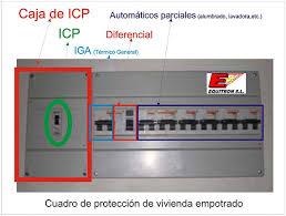 Interruptor General Automtico Iga Precio