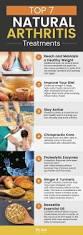 effective all natural treatments for arthritis dr axe