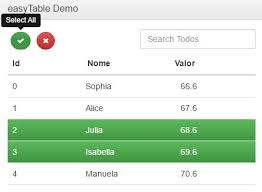 Bootstrap Data Table Easy Data Table Manipulation Plugin With Jquery Easytable Free