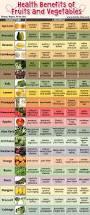 Canned Food Sculpture Ideas by Best 25 Fruits Decoration Ideas On Pinterest étalage De Fruits