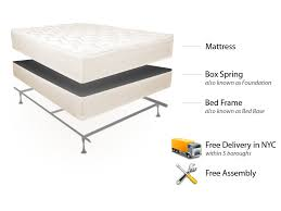 Bed Frame For Boxspring And Mattress Easy Rest Mattress Set Bed Frame Free Delivery Set Up In Nyc