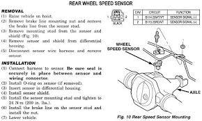 2005 dodge durango transmission problems speedometer problems