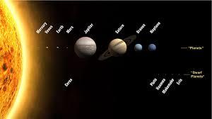 solar system simple english wikipedia the free encyclopedia