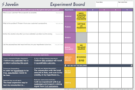 design of experiments a guide to validating product ideas with quick and simple