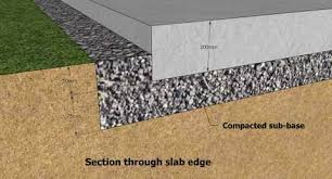 How To Build A Shed Ramp On Uneven Ground by Best 25 Concrete Sheds Ideas On Pinterest Concrete Slab