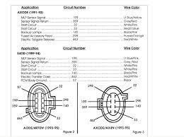 e4od wiring diagram 4r100 transmission diagram and description