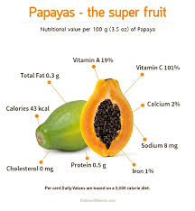 what are the health benefits of papaya seeds