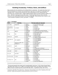 word analysis lesson plans u0026 worksheets reviewed by teachers