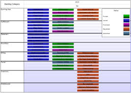 Scrum Excel Spreadsheet Agile Task Boards From Microsoft Excel Data Onepager Express