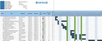 Excel Gantt Chart Template 28 Gantt Chart Calendar Template How To Use Gantt Charts To