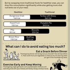 staying healthy on thanksgiving visual ly