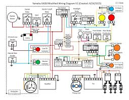 wiring a garage workshop wiring diagram shrutiradio
