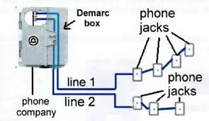 how to hook up phone readingrat net