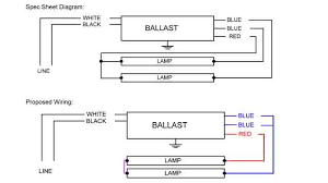 fluorescent electronic ballast wiring diagram circuit and