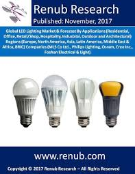 global led lighting market applications regions companies 2018