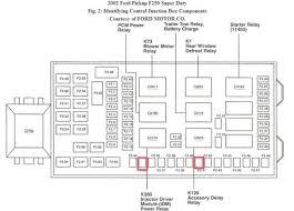 2009 ford f 150 fuse box diagram wiring diagram simonand