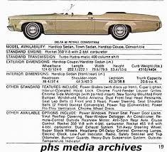 the delta 88 royale convertible phscollectorcarworld