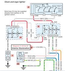 cigarette lighter fuse diagram peugeot 206 cc fixya