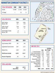 Fdny Division Map Manhattan Cd 8 Saturate