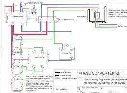 phase converter panel options