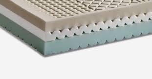 materasso memory pro e contro come scegliere il materasso guidaacquisti net