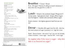 diabetic breakfast menus robert paterson s weblog why the canadian diabetes association